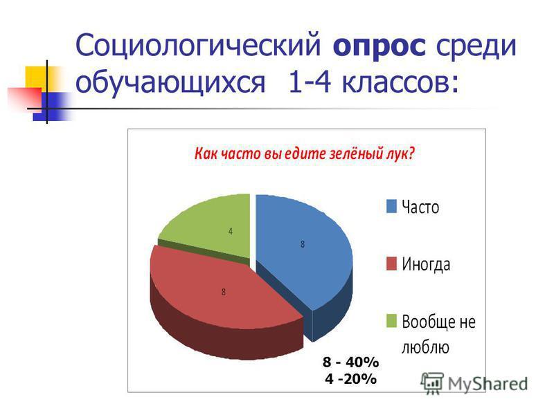 Социологический опрос среди обучающихся 1-4 классов: 8 - 40% 4 -20%
