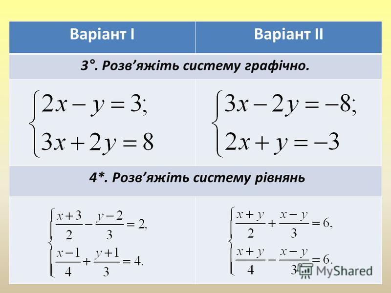 Варіант ІВаріант ІІ 3°. Розвяжіть систему графічно. 4*. Розвяжіть систему рівнянь