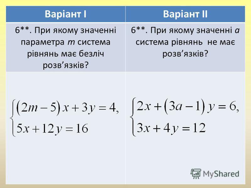 Варіант ІВаріант ІІ 6**. При якому значенні параметра m система рівнянь має безліч розвязків? 6**. При якому значенні a система рівнянь не має розвязків?