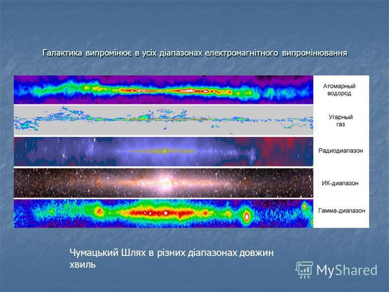 Галактика випромінює в усіх діапазонах електромагнітного випромінювання Чумацький Шлях в різних діапазонах довжин хвиль