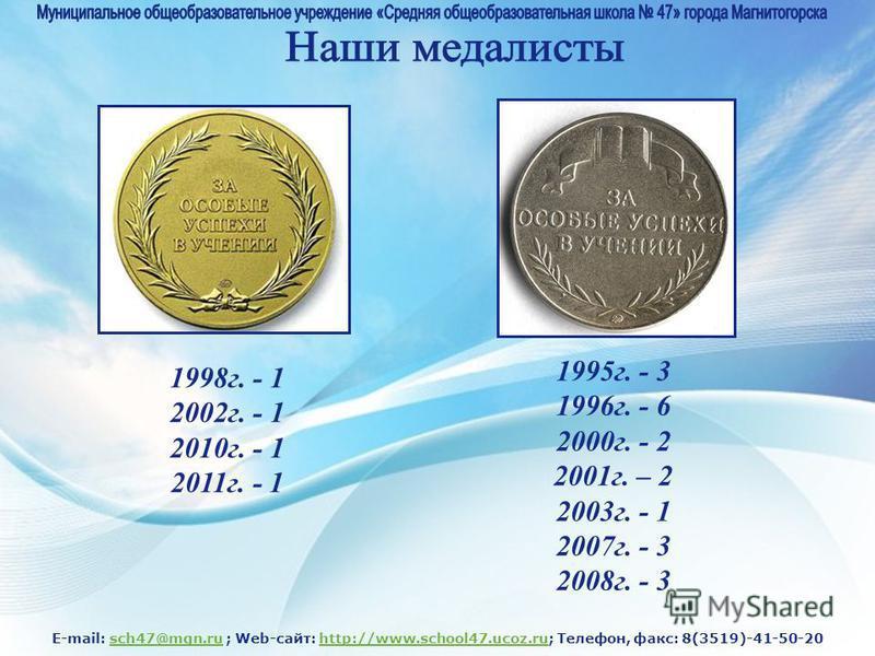 E-mail: sch47@mgn.ru ; Web-сайт: http://www.school47.ucoz.ru; Телефон, факс: 8(3519)-41-50-20sch47@mgn.ruhttp://www.school47.ucoz.ru 1998 г. - 1 2002 г. - 1 2010 г. - 1 2011 г. - 1 1995 г. - 3 1996 г. - 6 2000 г. - 2 2001 г. – 2 2003 г. - 1 2007 г. -