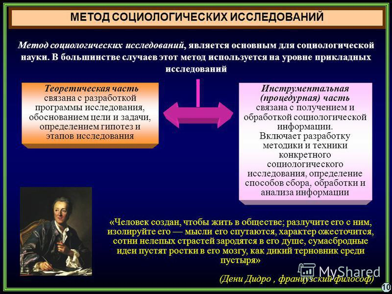 МЕТОД СОЦИОЛОГИЧЕСКИХ ИССЛЕДОВАНИЙ 10 Метод социологических исследований, является основным для социологической науки. В большинстве случаев этот метод используется на уровне прикладных исследований Теоретическая часть связана с разработкой программы