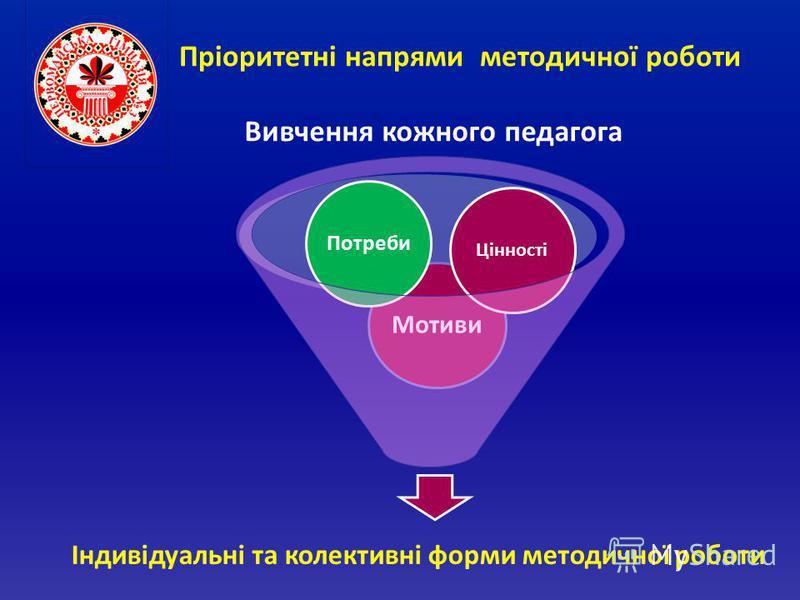 Пріоритетні напрями методичної роботи Індивідуальні та колективні форми методичної роботи Мотиви Потреби Цінності Вивчення кожного педагога