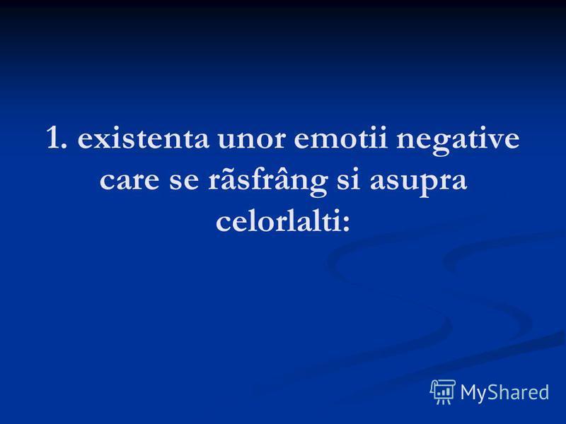 1. existenta unor emotii negative care se rãsfrâng si asupra celorlalti: