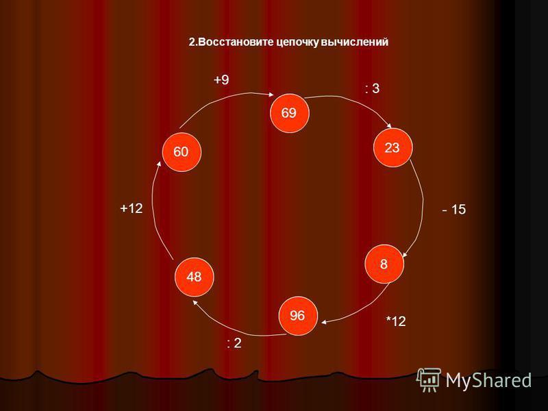 АБВ Г Д Е ЖЗ Решите числовой кроссворд А. 7 * 7 = 49 По горизонтали Б. 8 * 3 = Ж. 4 * 9 = 2 4 3 6 З. 6 * 7 = 42 По вертикали А. 6 * 8 =В. 9 * 5 = 85 Г. 7 * 9 = 6363 Д. 8 * 7 = 5 Е. 9 * 6 = 5 1