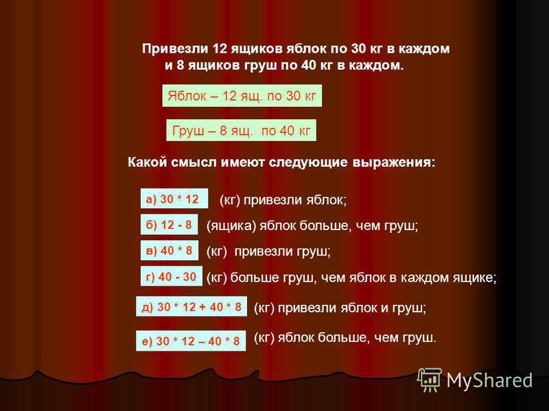 1. а * в = в * а Переместительное свойство Сочетательное свойство 2. (а * в) * с = а * (в * с) 3. а * 0 = 0 Свойство нуля при умножении 4. а * 1 = а Свойство единицы при умножении Что обозначает это равенство? Сформулируйте это свойство.