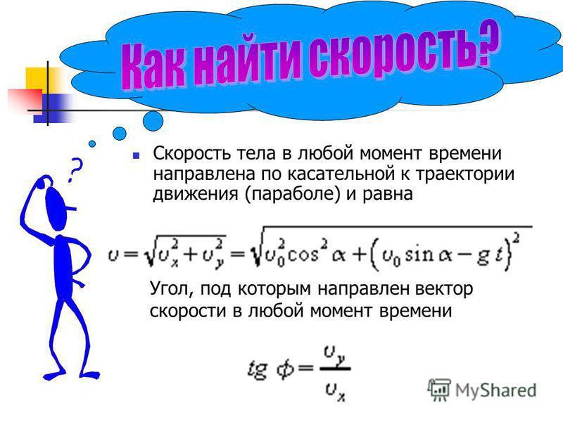 Скорость тела в любой момент времени направлена по касательной к траектории движения (параболе) и равна Угол, под которым направлен вектор скорости в любой момент времени