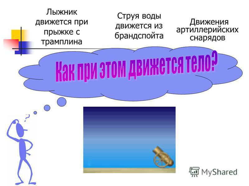Движения артиллерийских снарядов Лыжник движется при прыжке с трамплина Струя воды движется из брандспойта