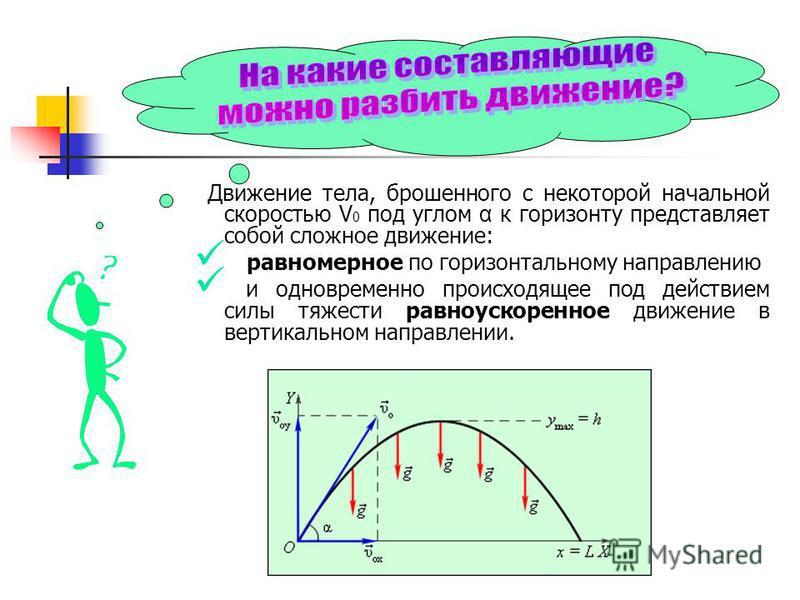 Движение тела, брошенного с некоторой начальной скоростью V 0 под углом α к горизонту представляет собой сложное движение: равномерное по горизонтальному направлению и одновременно происходящее под действием силы тяжести равноускоренное движение в ве