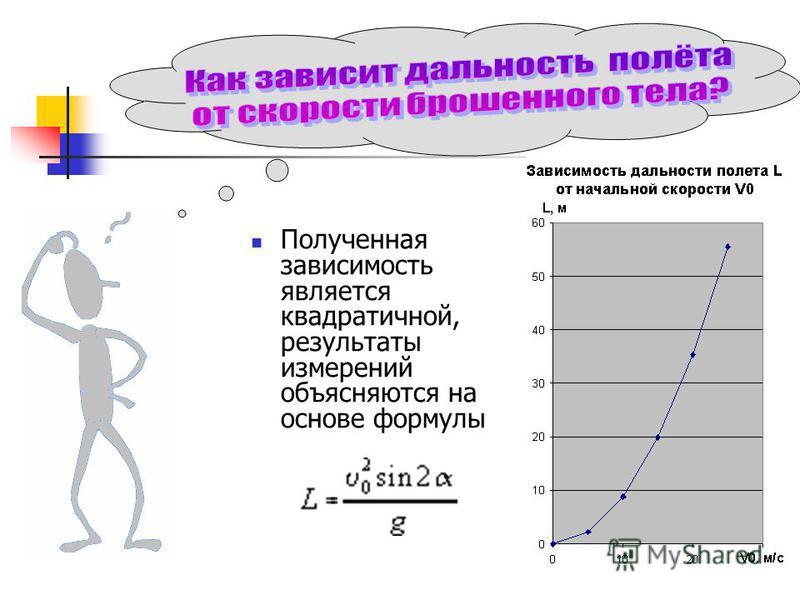 Полученная зависимость является квадратичной, результаты измерений объясняются на основе формулы