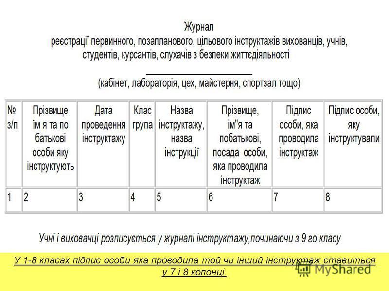 У 1-8 класах підпис особи яка проводила той чи інший інструктаж ставиться у 7 і 8 колонці.