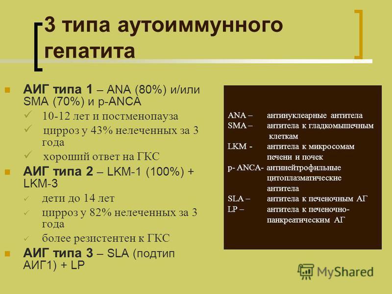 3 типа аутоиммунного гепатита АИГ типа 1 – ANA (80%) и/или SMA (70%) и p-ANCA 10-12 лет и постменопауза цирроз у 43% нелеченных за 3 года хороший ответ на ГКС АИГ типа 2 – LKM-1 (100%) + LKM-3 дети до 14 лет цирроз у 82% нелеченных за 3 года более ре