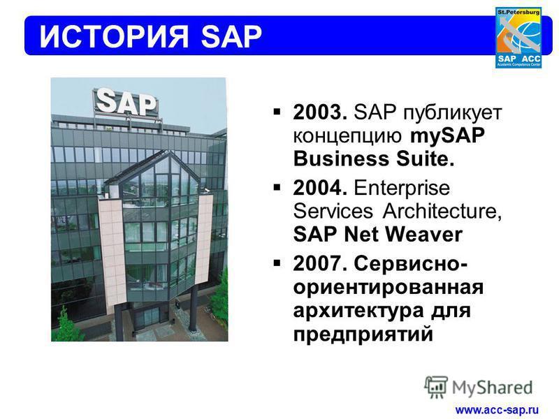 www.acc-sap.ru ИСТОРИЯ SAP 2003. SAP публикует концепцию mySAP Business Suite. 2004. Enterprise Services Architecture, SAP Net Weaver 2007. Сервисно- ориентированная архитектура для предприятий