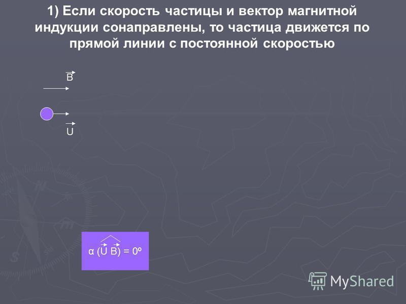 B α (U B) = 0º U 1) Если скорость частицы и вектор магнитной индукции сонаправлены, то частица движется по прямой линии с постоянной скоростью