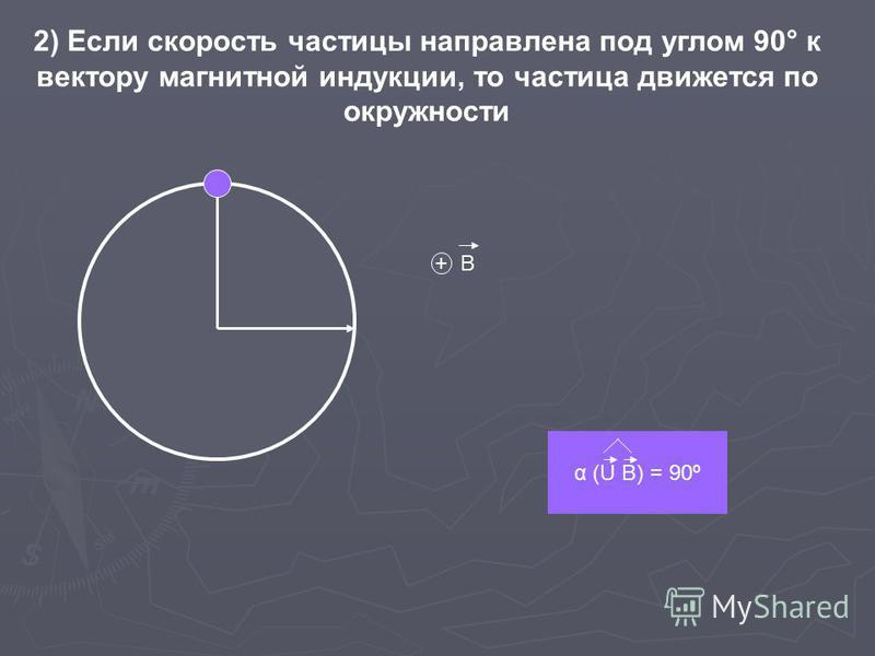 α (U B) = 90º + B 2) Если скорость частицы направлена под углом 90° к вектору магнитной индукции, то частица движется по окружности