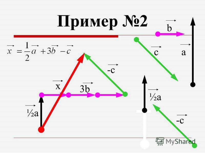 Пример 2 с ½a ½a b -с a 3b 3b x ½a ½a
