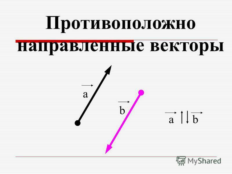 Противоположно направленные векторы a b a b