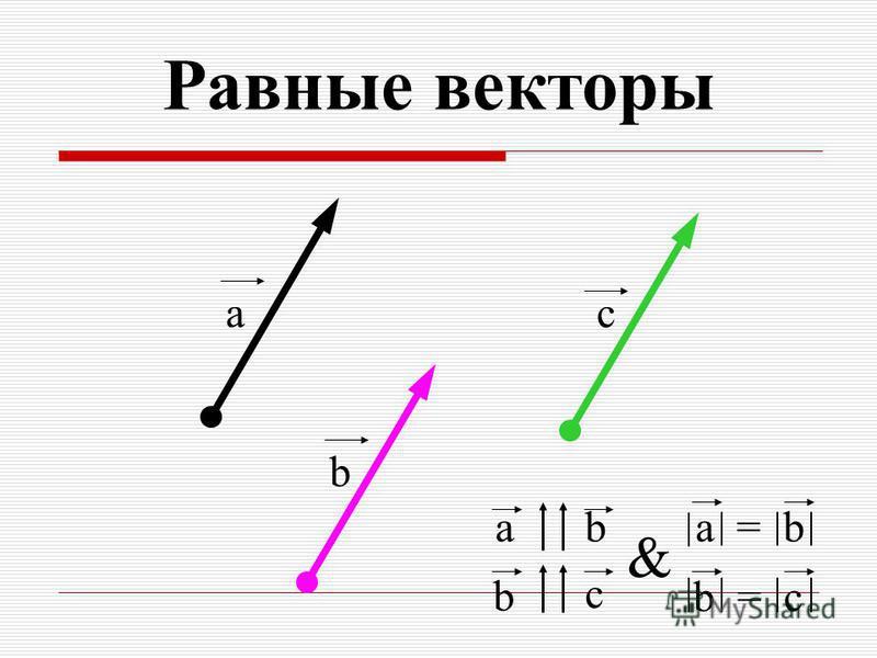 Равные векторы a b с a b b с & a = b b = c