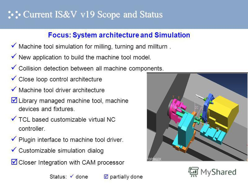 Current IS&V v19 Scope and Status Close loop control architecture Machine tool driver architecture Library managed machine tool, machine devices and fixtures. TCL based customizable virtual NC controller. Plugin interface to machine tool driver. Cust
