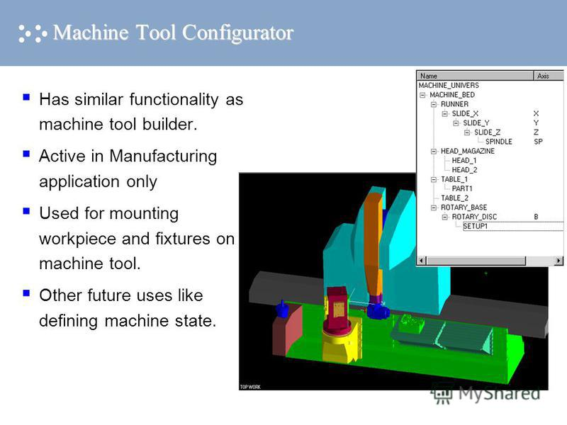 Machine Tool Configurator Has similar functionality as machine tool builder. Active in Manufacturing application only Used for mounting workpiece and fixtures on machine tool. Other future uses like defining machine state.