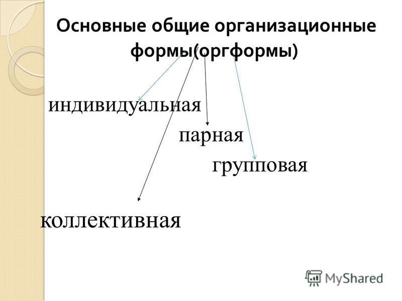 Основные общие организационные формы ( орг формы ) индивидуальная парная групповая коллективная