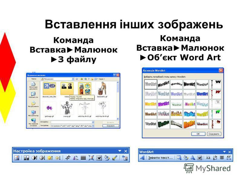Вставлення інших зображень Команда Вставка Малюнок З файлу Команда Вставка Малюнок Обєкт Word Art