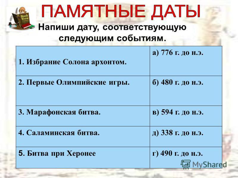 Напиши дату, соответствующую следующим событиям. 1. Избрание Солона архонтом. а) 776 г. до н.э. 2. Первые Олимпийские игры.б) 480 г. до н.э. 3. Марафонская битва.в) 594 г. до н.э. 4. Саламинская битва.д) 338 г. до н.э. 5. Битва при Херонее г) 490 г.