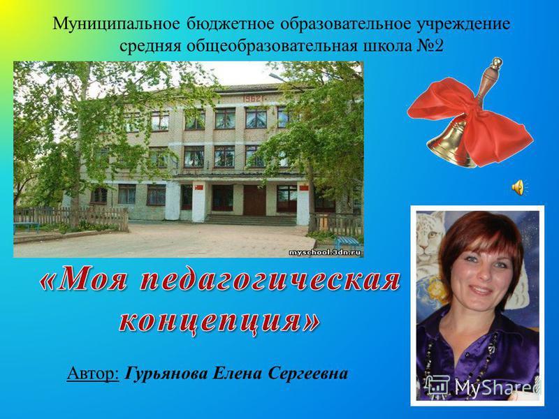 Автор: Гурьянова Елена Сергеевна Муниципальное бюджетное образовательное учреждение средняя общеобразовательная школа 2