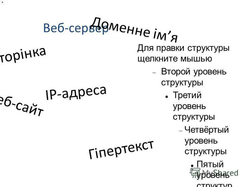 Для правки структуры щелкните мышью Второй уровень структуры Третий уровень структуры Четвёртый уровень структуры Пятый уровень структур ы Шестой уровень структур ы Седьмой уровень структур ы Веб-сервер Веб-сторінка Гіпертекст Веб-сайт ІР-адреса Доме