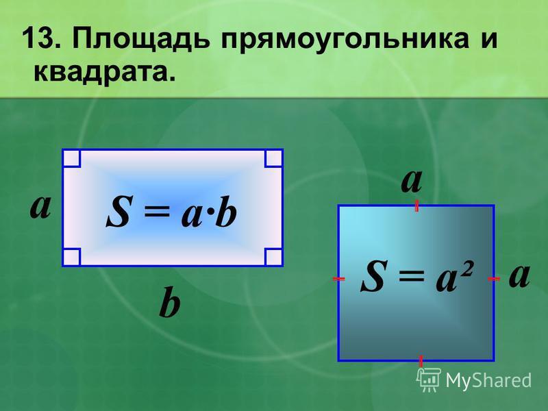 13. Площадь прямоугольника и b a a a S = a·b S = a² квадрата.