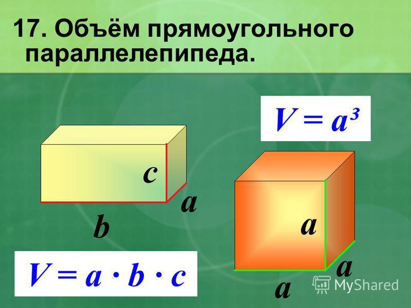 17. Объём прямоугольного параллелепипеда. b а с V = a · b · c а а а V = a³