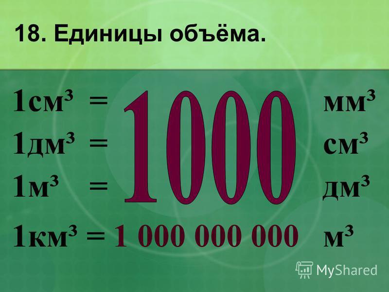 18. Единицы объёма. 1 см³=мм³ 1 дм³=см³ 1 м³=дм³ 1 км³ = 1 000 000 000 м³