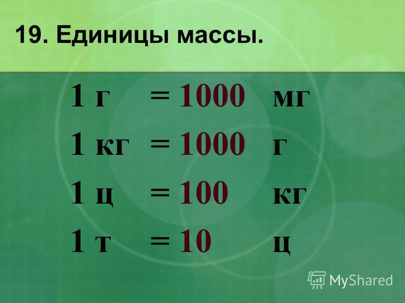 19. Единицы массы. 1 г= 1000 мг 1 кг= 1000 г 1 ц= 100 кг 1 т= 10 ц