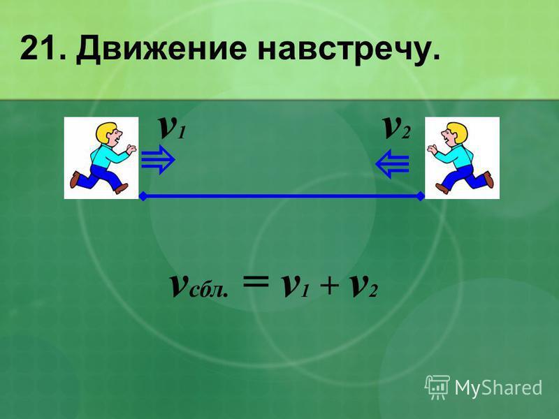 21. Движение навстречу. v1v1 v2v2 v сбл. = v 1 + v 2