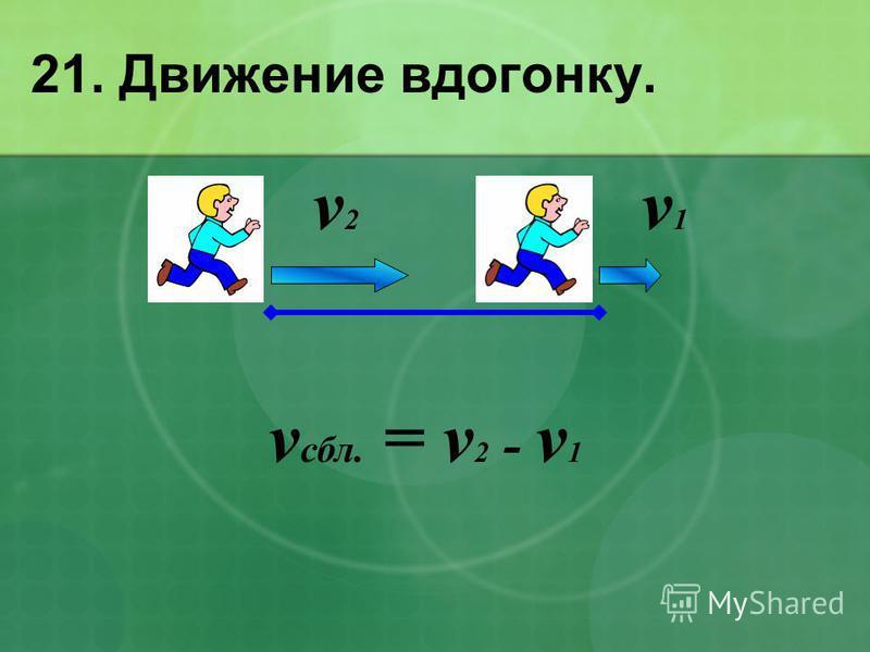 21. Движение вдогонку. v1v1 v2v2 v сбл. = v 2 - v 1