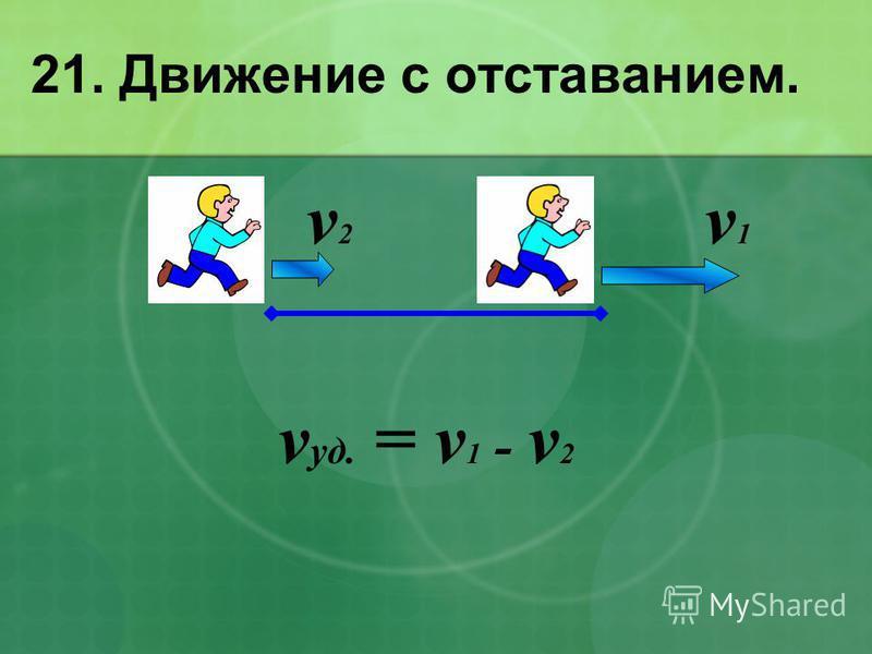 21. Движение с отставанием. v1v1 v2v2 v уд. = v 1 - v 2