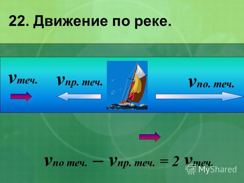 22. Движение по реке. v по теч. – v пр. теч. = 2 v теч. v пр. теч. v теч. v по. теч.