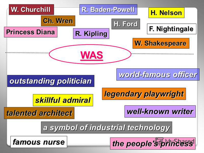 W. Churchill Princess Diana R. Baden-Powell Ch. Wren R. Kipling H. Nelson H. Ford F. Nightingale W. Shakespeare outstanding politician skillful admiral legendary playwright famous nurse the people's princess well-known writer talented architect world