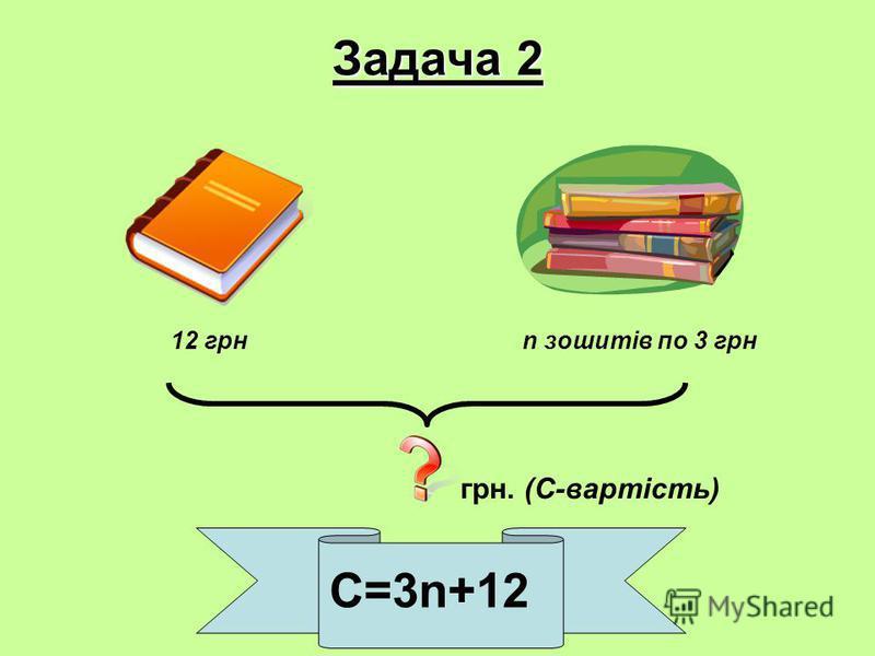 Задача 2 n зошитів по 3 грн12 грн грн. (С-вартість) С=3n+12