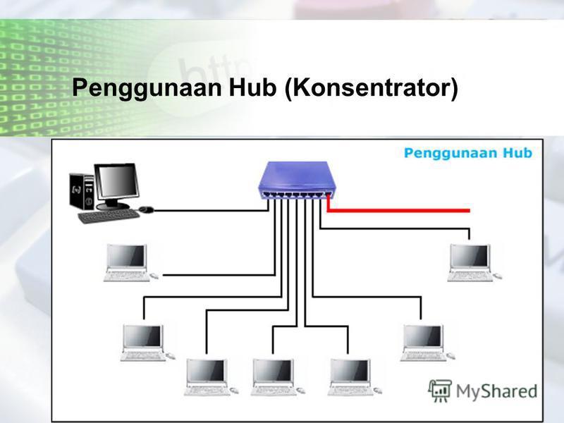 Penggunaan Hub (Konsentrator)