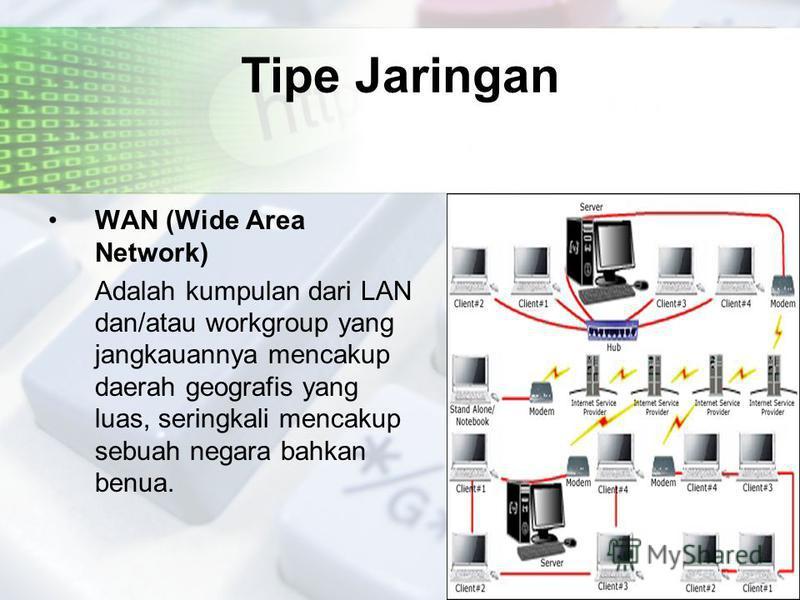 Tipe Jaringan WAN (Wide Area Network) Adalah kumpulan dari LAN dan/atau workgroup yang jangkauannya mencakup daerah geografis yang luas, seringkali mencakup sebuah negara bahkan benua.