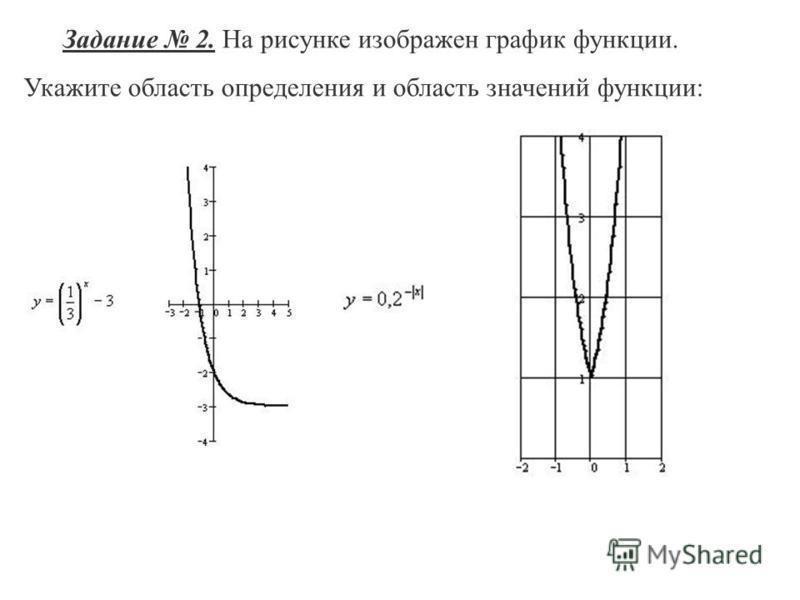 Задание 2. На рисунке изображен график функции. Укажите область определения и область значений функции:
