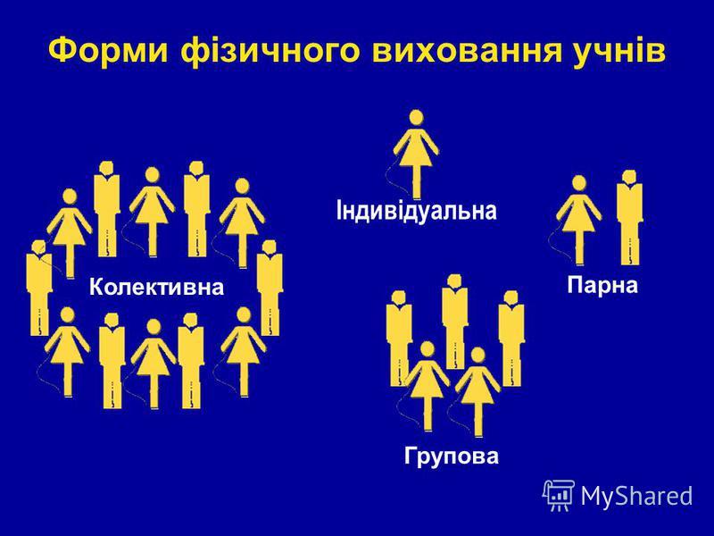 Форми фізичного виховання учнів Колективна Індивідуальна Групова Парна