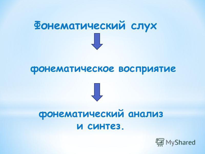 Фонематический слух фонематическое восприятие фонематический анализ и синтез.