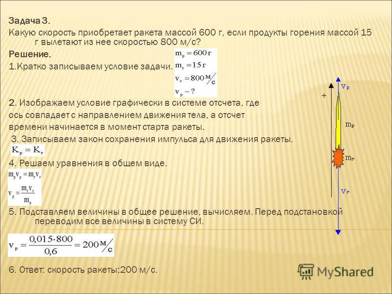 Задача 3. Какую скорость приобретает ракета массой 600 г, если продукты горения массой 15 г вылетают из нее скоростью 800 м/с? Решение. 1. Кратко записываем условие задачи. 2. Изображаем условие графически в системе отсчета, где ось совпадает с напра