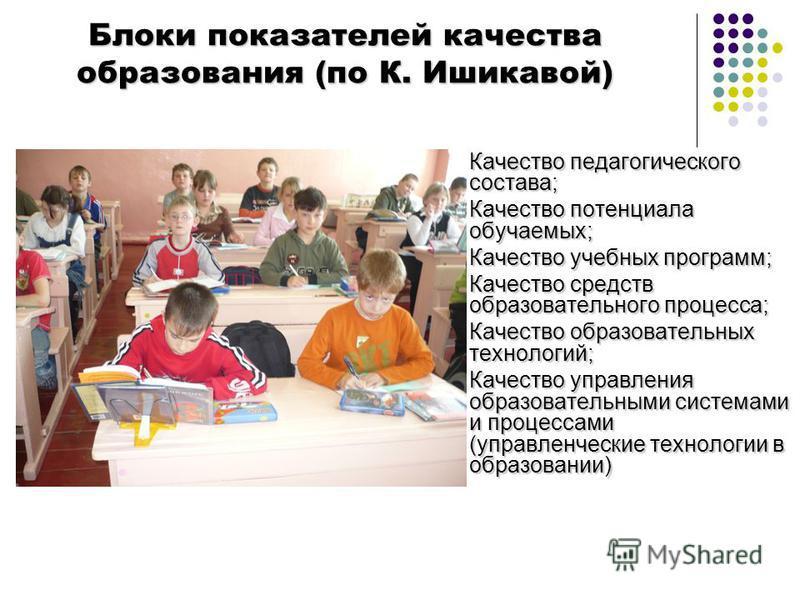 Блоки показателей качества образования (по К. Ишикавой) Качество педагогического состава; Качество педагогического состава; Качество потенциала обучаемых; Качество потенциала обучаемых; Качество учебных программ; Качество учебных программ; Качество с