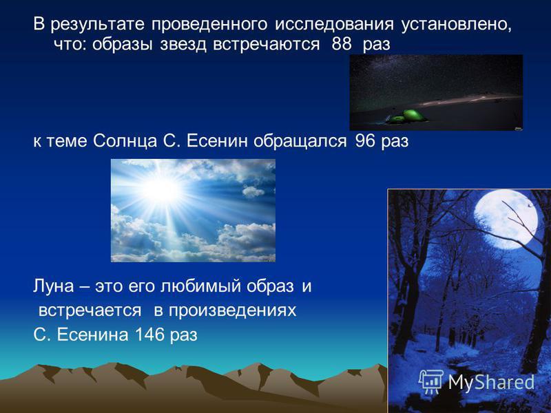 В результате проведенного исследования установлено, что: образы звезд встречаются 88 раз к теме Солнца С. Есенин обращался 96 раз Луна – это его любимый образ и встречается в произведениях С. Есенина 146 раз