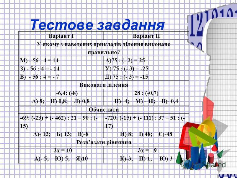 Тестове завдання Варіант ІВаріант ІІ У якому з наведених прикладів ділення виконано правильно? М) - 56 : 4 = 14 З) - 56 : 4 = - 14 В) - 56 : 4 = - 7 А)75 : (- 3) = 25 У) 75 : (- 3) = -25 Д) 75 : (- 3) = -15 Виконати ділення -6,4: (-8) А) 8; Н) 0,8; Л