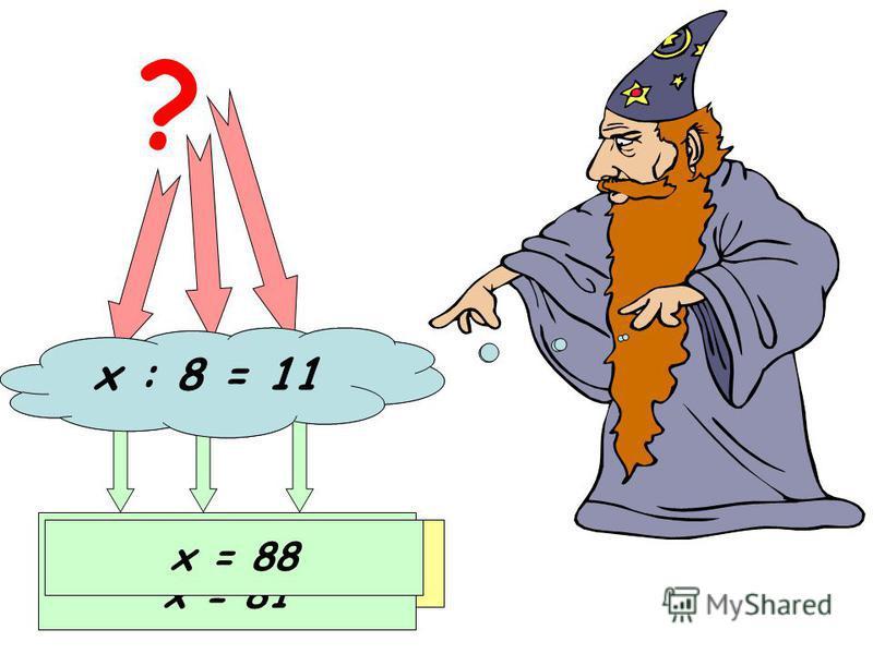 х : 9 = 9 ? Неизвестное делимое Делитель Частное х = 9 * 9 х = 81 х : 8 = 11 х = 88