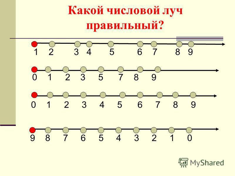 Какой числовой луч правильный? 1 2 3 4 5 6 7 8 9 0 1 2 3 5 7 8 9 9 8 7 6 5 4 3 2 1 0 0 1 2 3 4 5 6 7 8 9